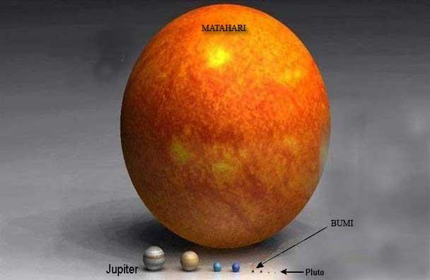 Perbandingan antara bumi dan matahari.