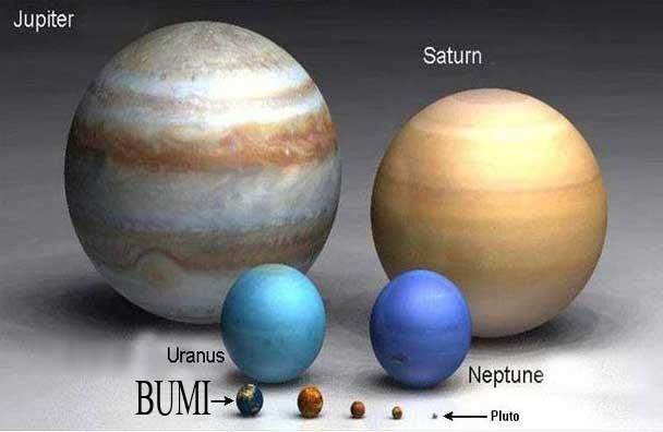 Perbandingan antara bumi dan planet=planet yang lain.