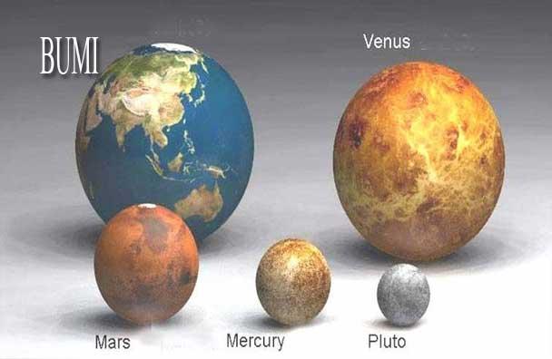 Perbandingan antara bumi dan planet venus.