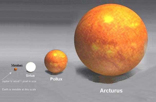 Perbandingan antara matahari dengan arcturus.